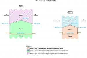 Division en volumes - Vue en coupe